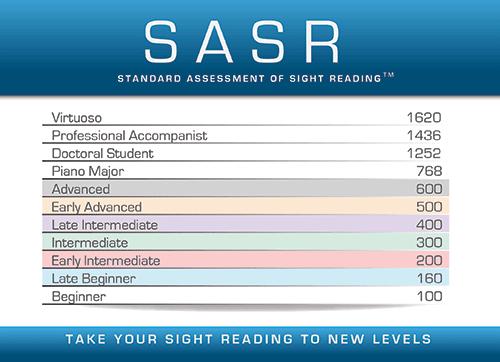 Standard Assessment of Sight Reading